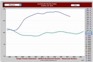 Cromford Index 2015-10-29