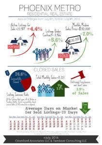 Metro Infographic July 2016